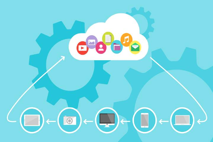 Increase the Flexibility of Your Business Processes using cloud Computing