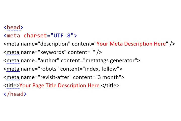 Use the Tag Appropriately-Technical SEO