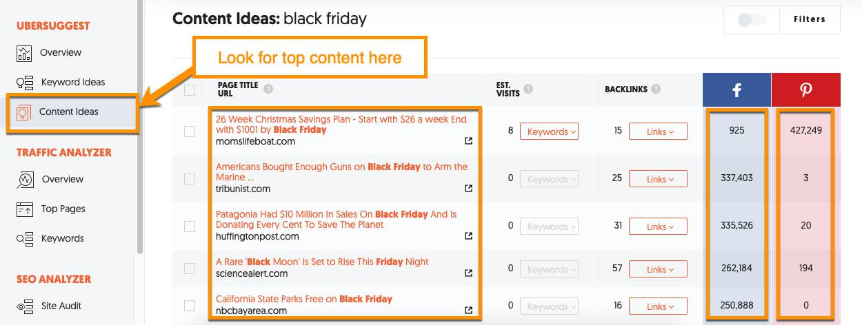 Content Ideas Black Friday