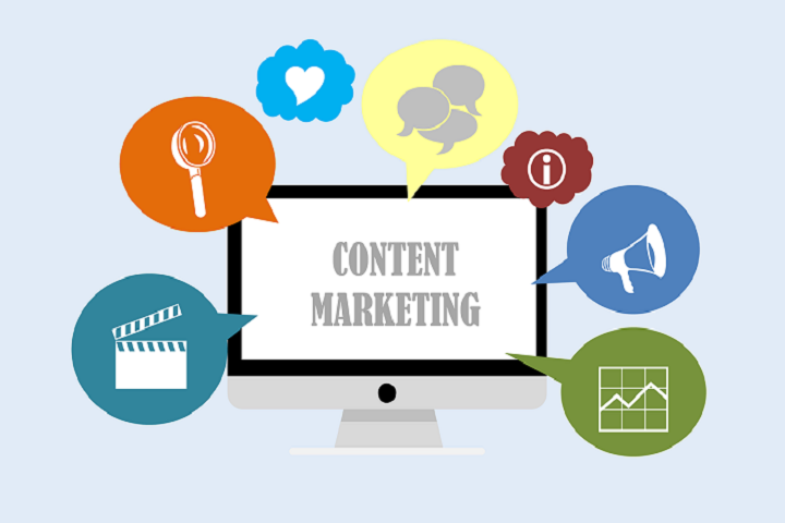 Content Marketing Work