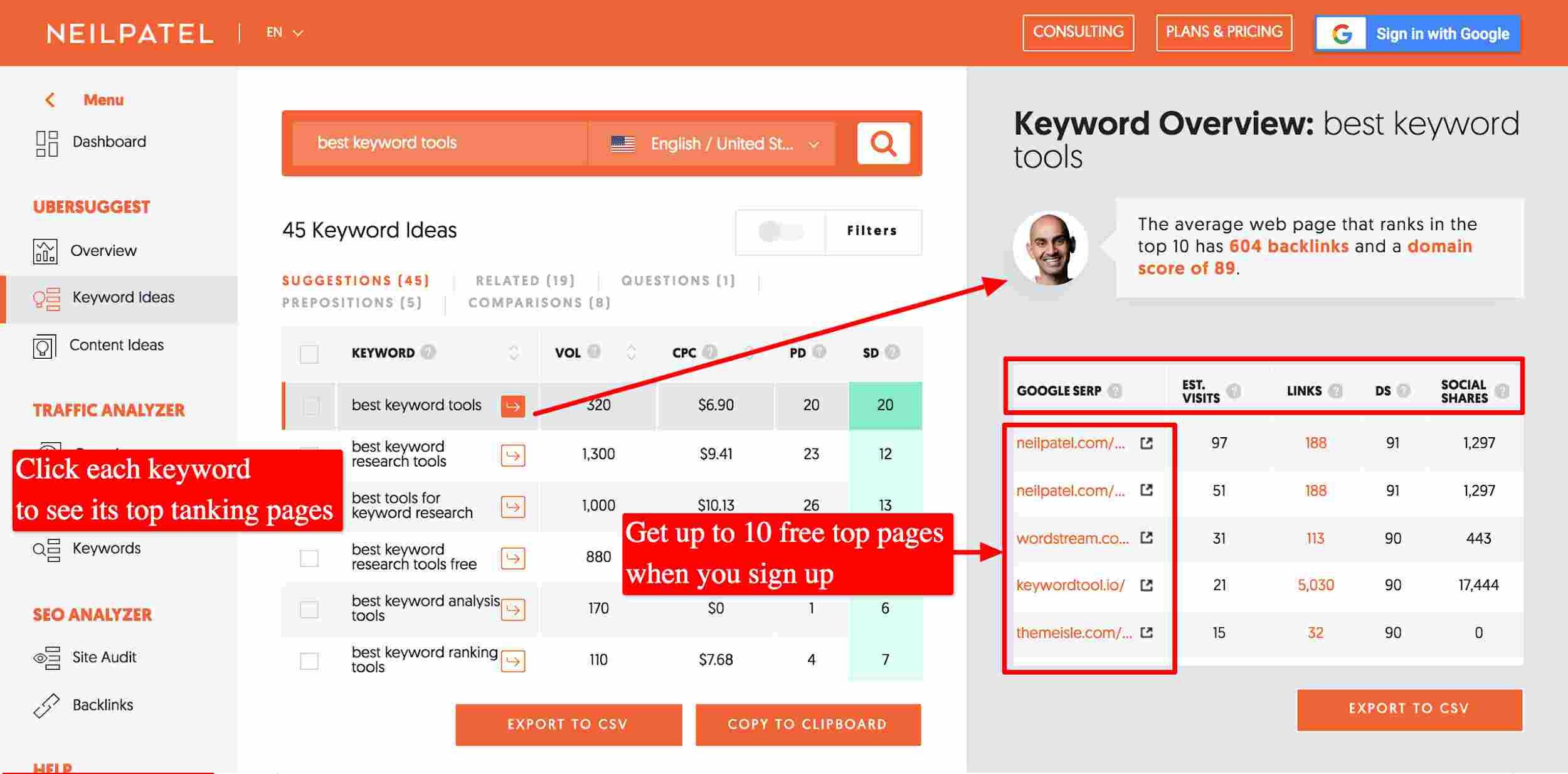 Ubersuggest Keyword overview best keyword tools