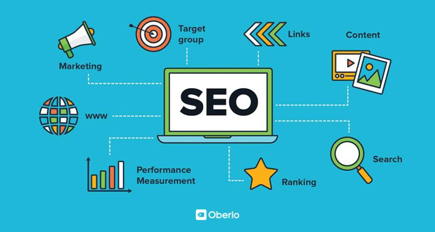 Boosts Search Engine Optimization (SEO) strategies