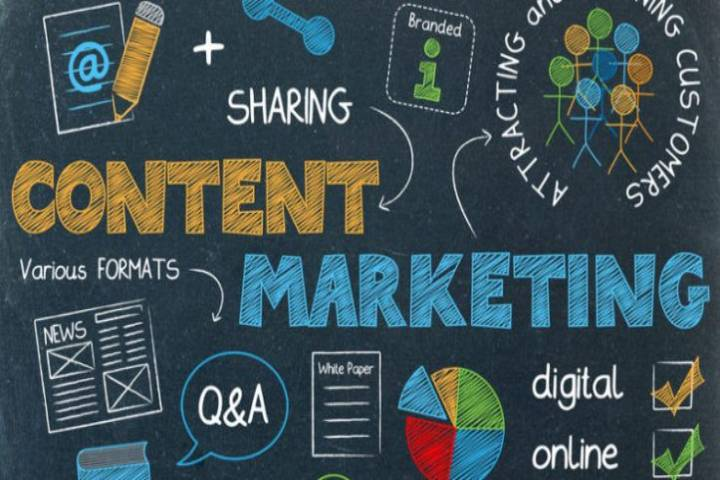 Importance of content marketing in the time of COVID-19